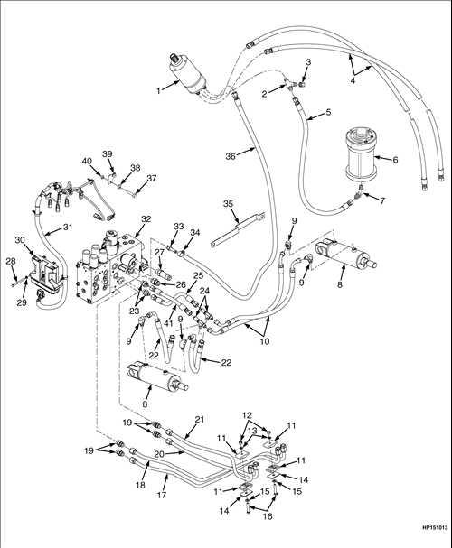 Panelsw Selectable Joystick Control Bobcat S220 Operation Manual